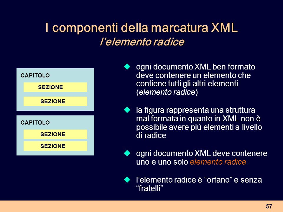 I componenti della marcatura XML l'elemento radice