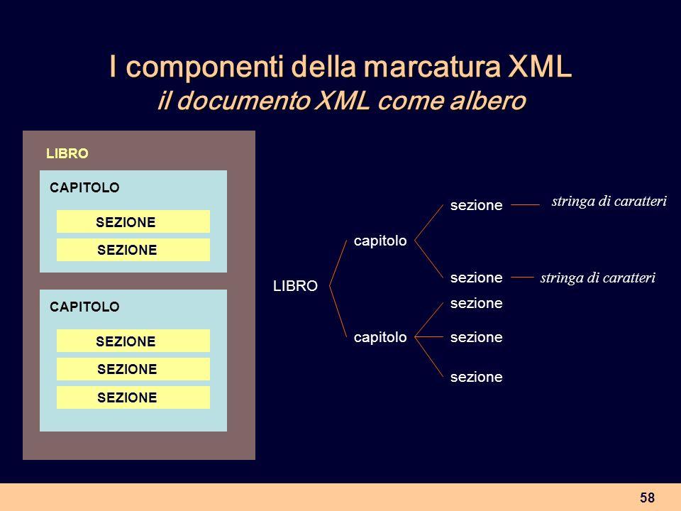 I componenti della marcatura XML il documento XML come albero