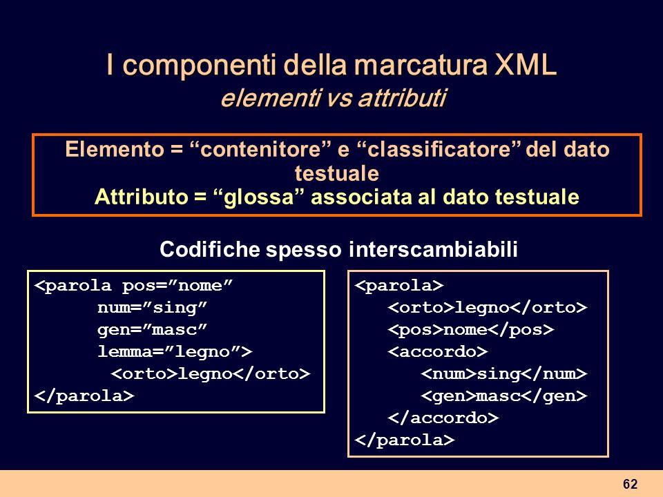 I componenti della marcatura XML elementi vs attributi