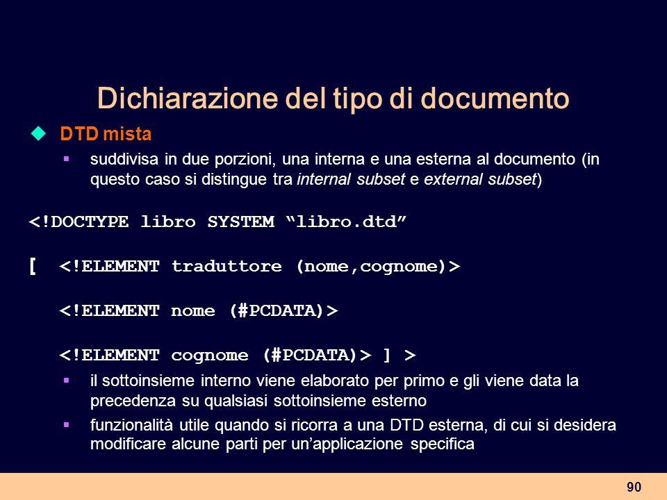 Dichiarazione del tipo di documento