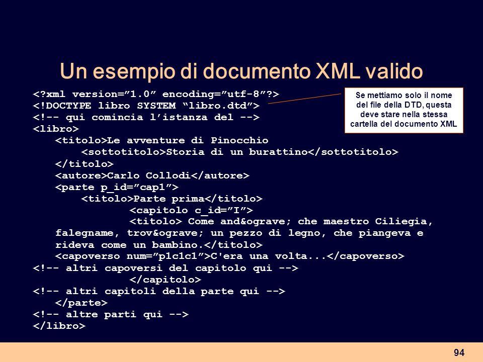 Un esempio di documento XML valido