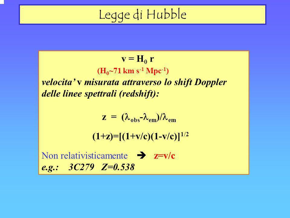 Legge di Hubble v = H0 r (H0~71 km s-1 Mpc-1)