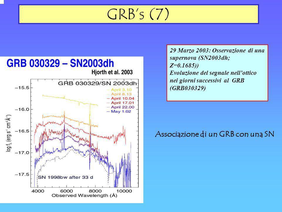 GRB's (7) Associazione di un GRB con una SN