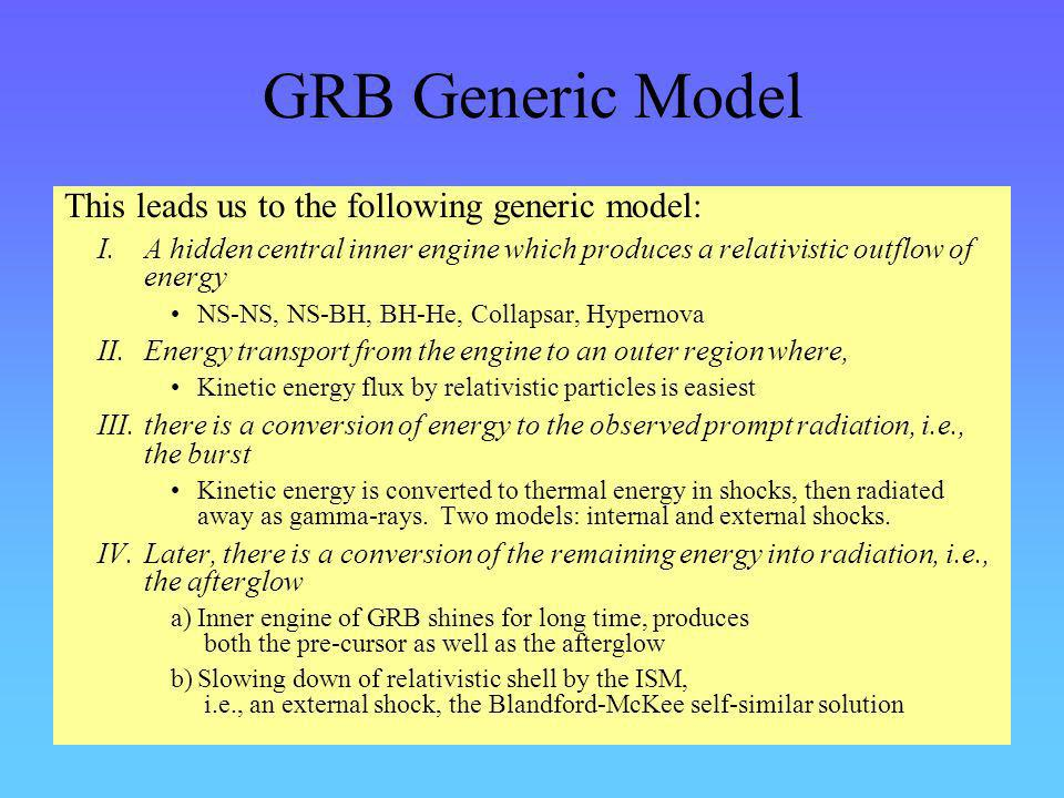 GRB Generic Model This leads us to the following generic model: