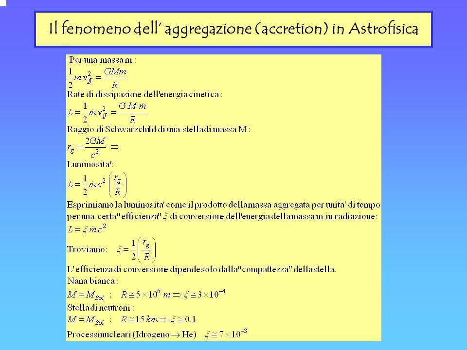 Il fenomeno dell' aggregazione (accretion) in Astrofisica