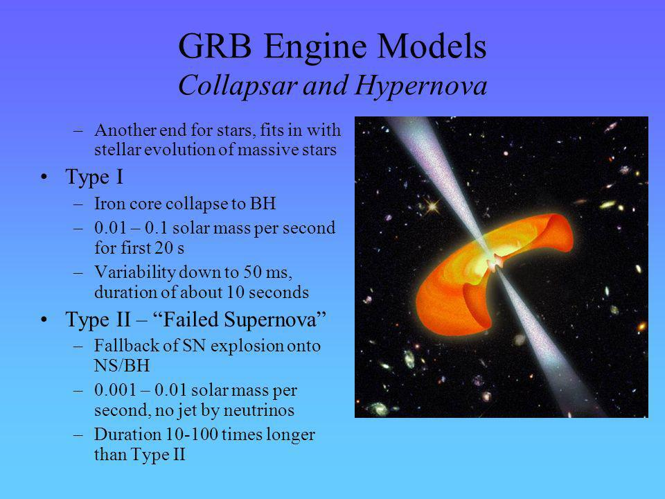 GRB Engine Models Collapsar and Hypernova