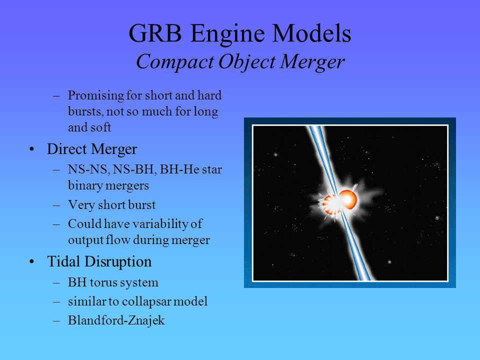 GRB Engine Models Compact Object Merger