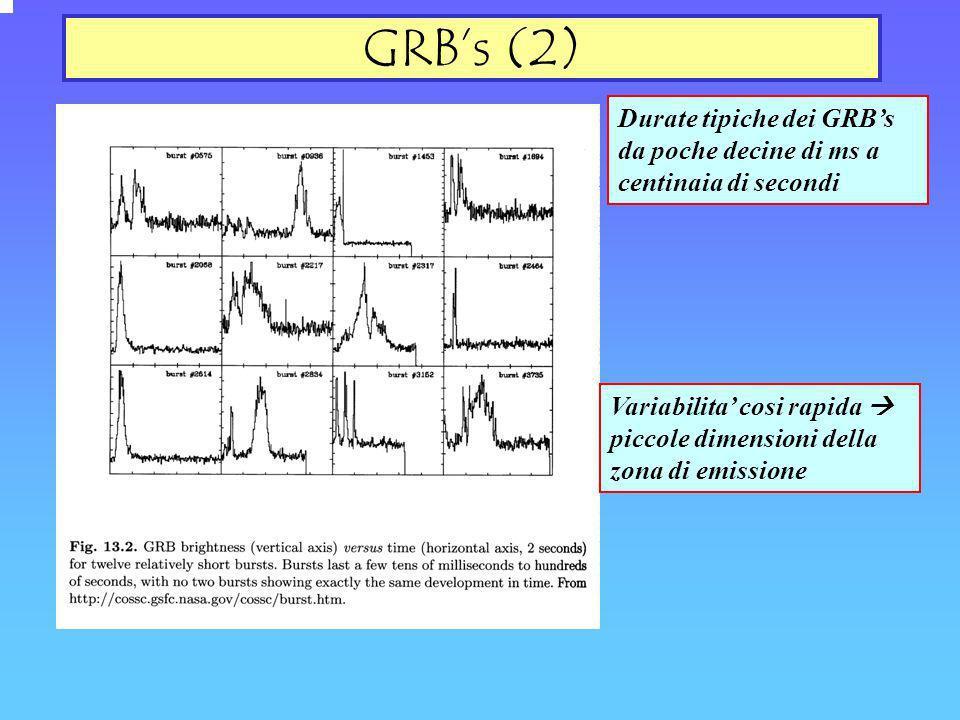 GRB's (2) Durate tipiche dei GRB's da poche decine di ms a