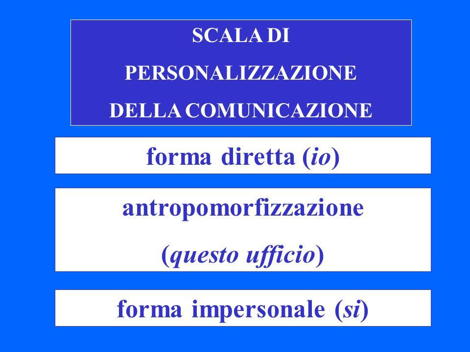 antropomorfizzazione forma impersonale (si)