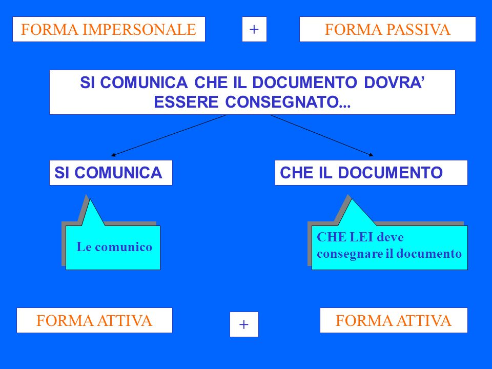 SI COMUNICA CHE IL DOCUMENTO DOVRA' ESSERE CONSEGNATO...