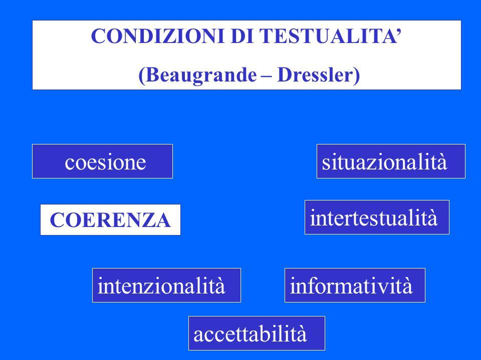 CONDIZIONI DI TESTUALITA' (Beaugrande – Dressler)