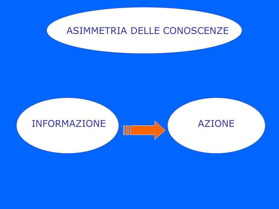 ASIMMETRIA DELLE CONOSCENZE
