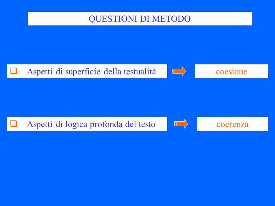 QUESTIONI DI METODO q Aspetti di superficie della testualità. coesione. q Aspetti di logica profonda del testo.