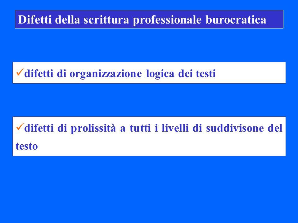 Difetti della scrittura professionale burocratica