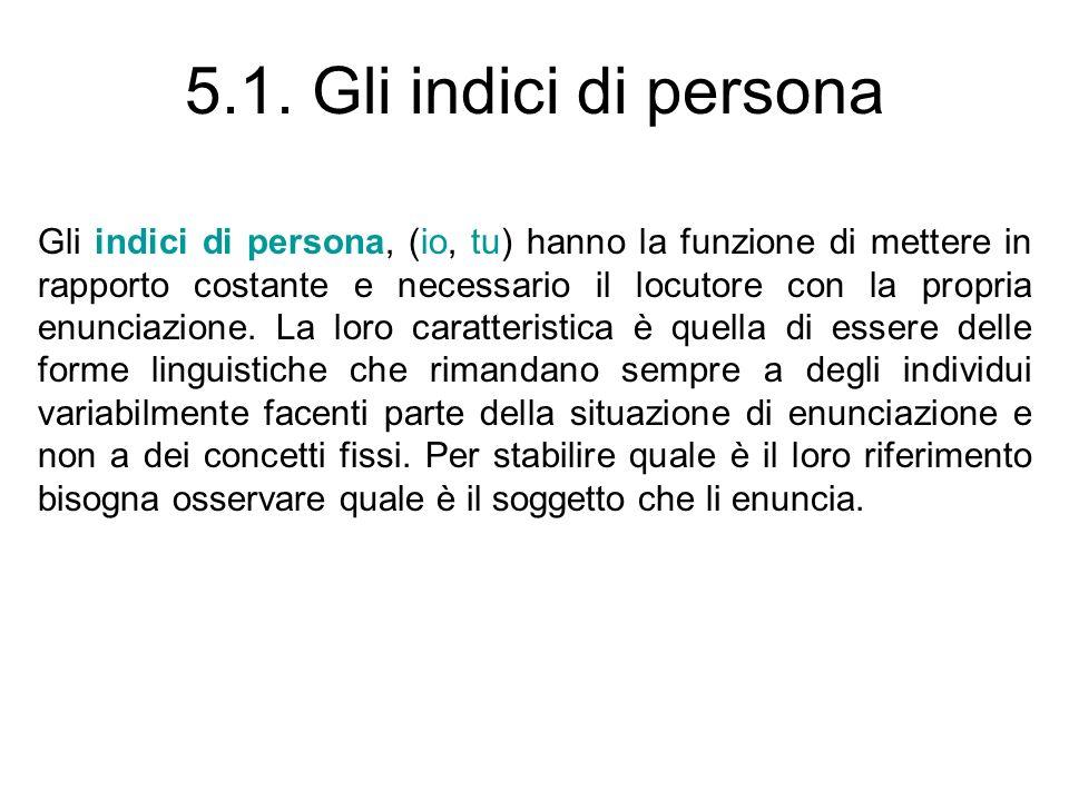 5.1. Gli indici di persona