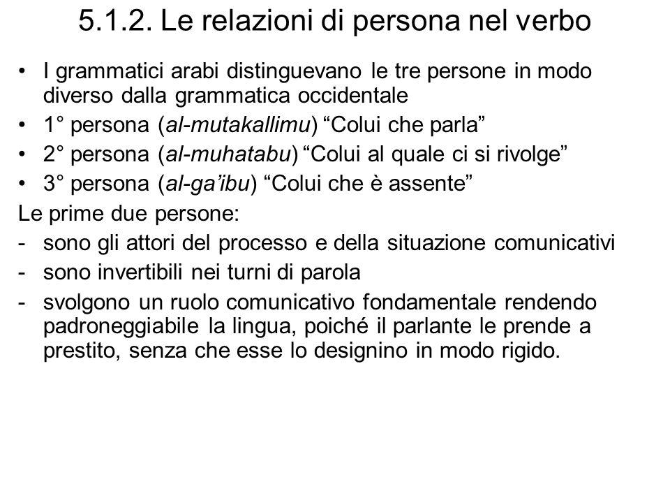 5.1.2. Le relazioni di persona nel verbo