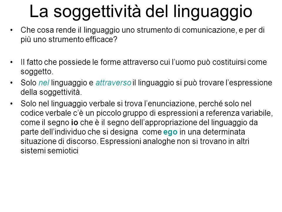 La soggettività del linguaggio