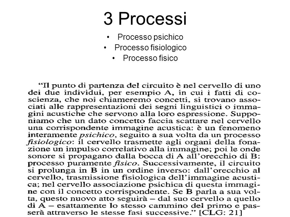 3 Processi Processo psichico Processo fisiologico Processo fisico