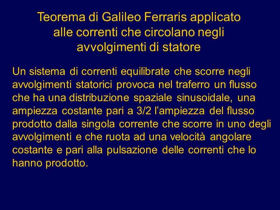 Teorema di Galileo Ferraris applicato alle correnti che circolano negli avvolgimenti di statore