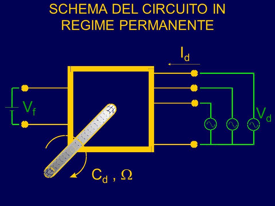 SCHEMA DEL CIRCUITO IN REGIME PERMANENTE