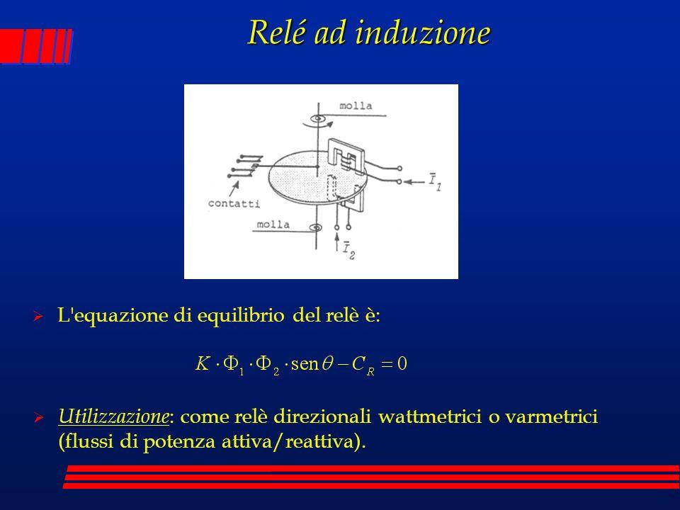 Relé ad induzione L equazione di equilibrio del relè è: