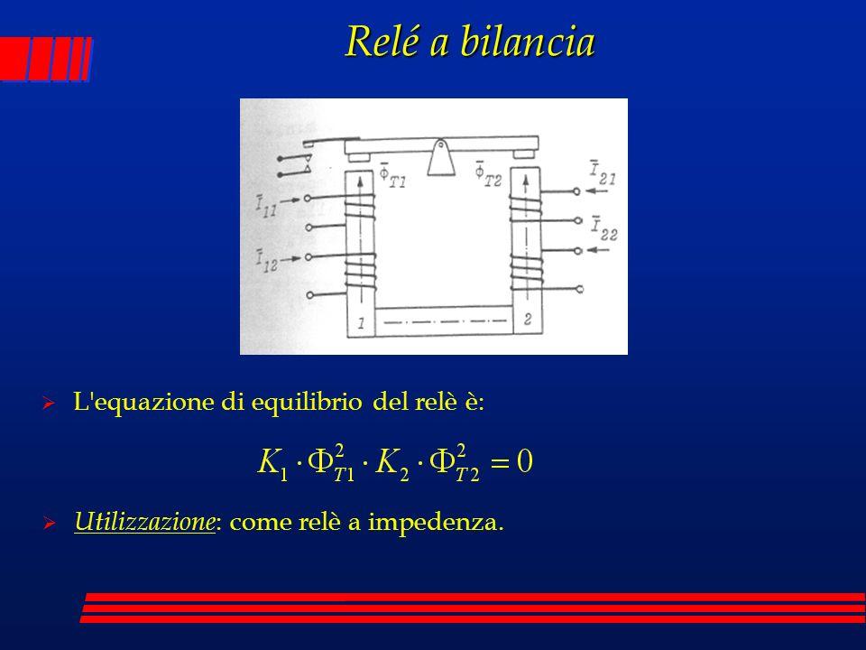 Relé a bilancia L equazione di equilibrio del relè è: