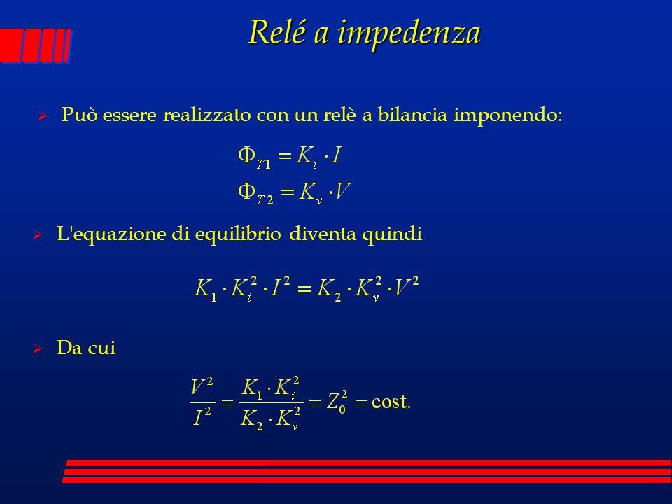 Relé a impedenza Può essere realizzato con un relè a bilancia imponendo: L equazione di equilibrio diventa quindi.