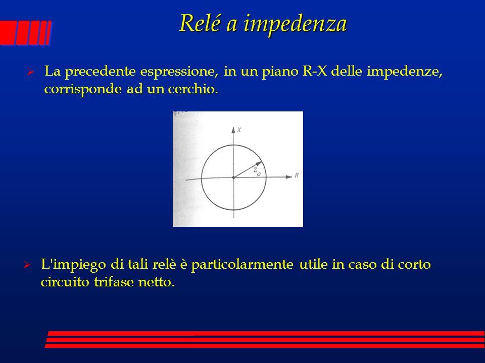 Relé a impedenza La precedente espressione, in un piano R-X delle impedenze, corrisponde ad un cerchio.