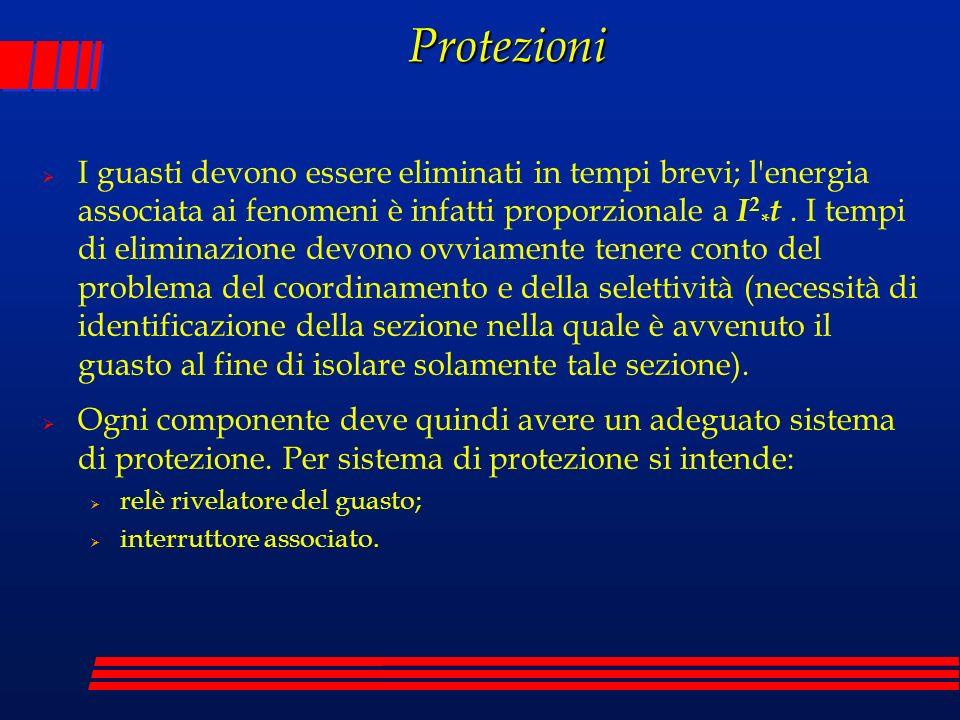 Protezioni