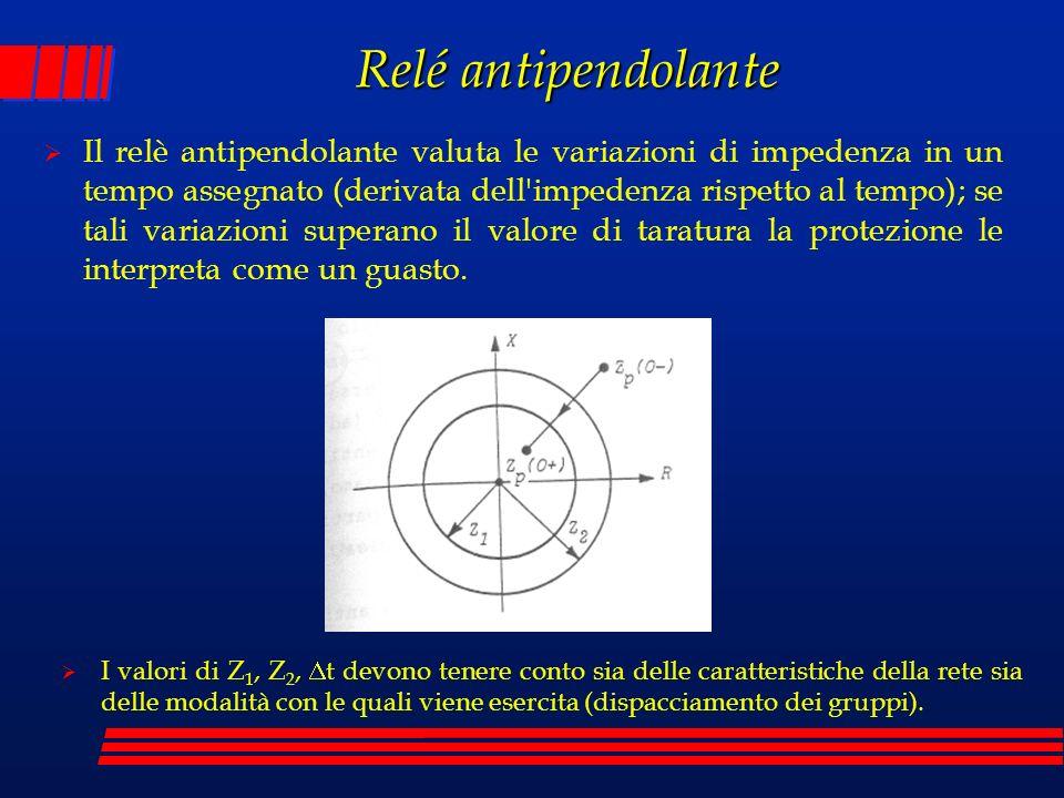 Relé antipendolante