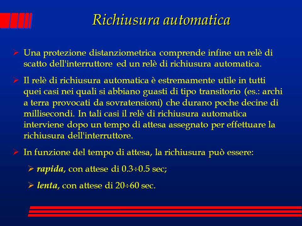 Richiusura automatica