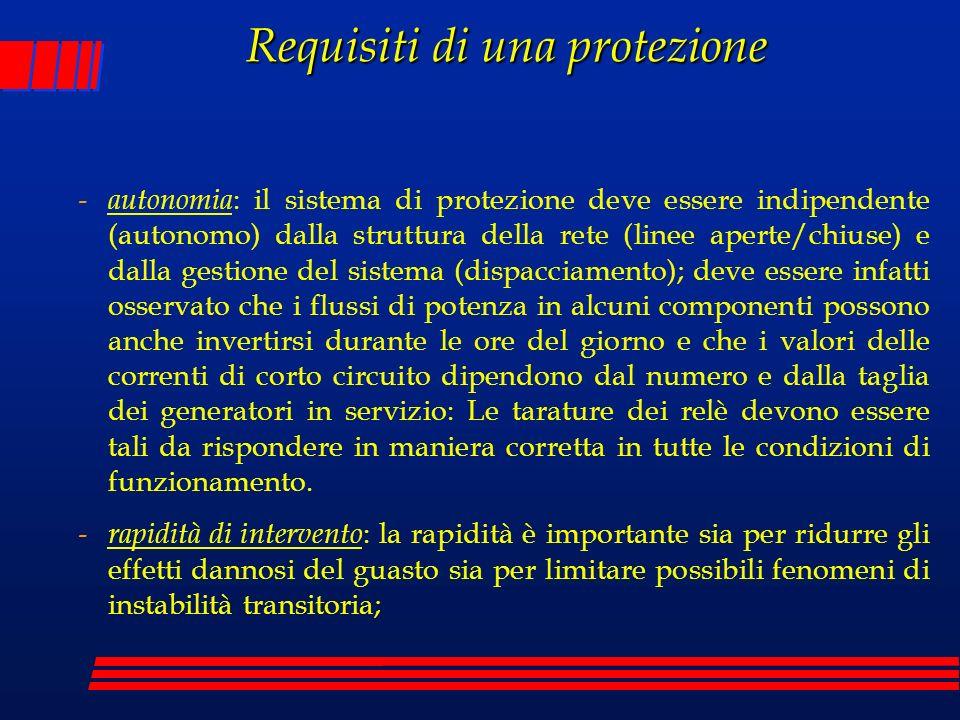 Requisiti di una protezione
