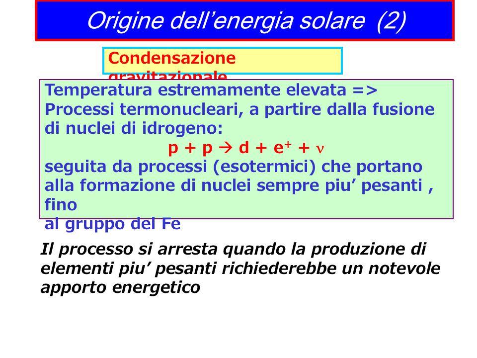 Origine dell'energia solare (2)
