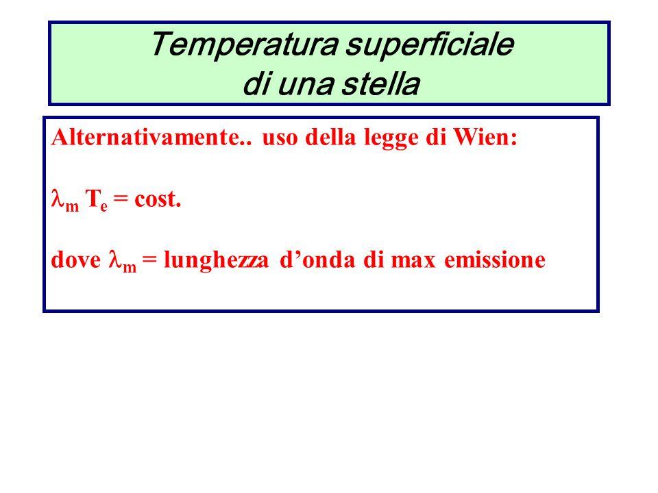 Temperatura superficiale di una stella