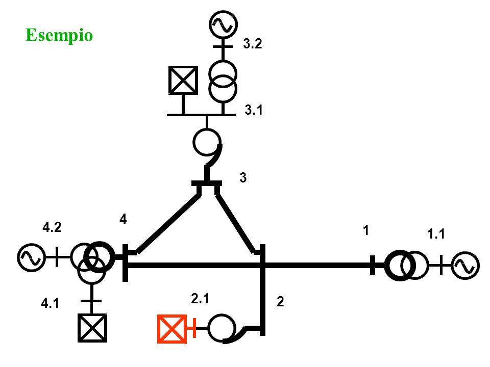1 2 3 4 1.1 2.1 4.1 4.2 3.1 3.2 Esempio