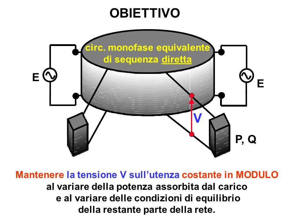 circ. monofase equivalente di sequenza diretta