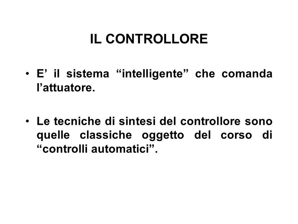 IL CONTROLLORE E' il sistema intelligente che comanda l'attuatore.