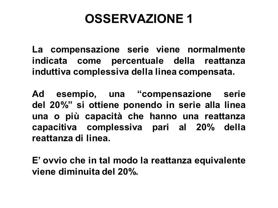 OSSERVAZIONE 1 La compensazione serie viene normalmente indicata come percentuale della reattanza induttiva complessiva della linea compensata.