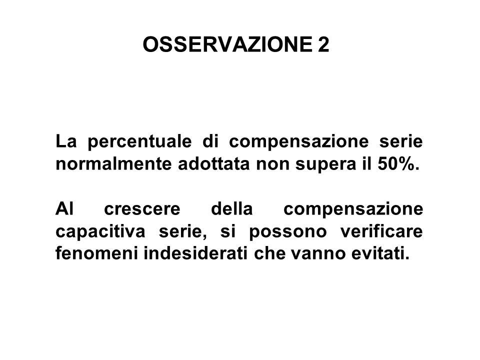 OSSERVAZIONE 2 La percentuale di compensazione serie normalmente adottata non supera il 50%.
