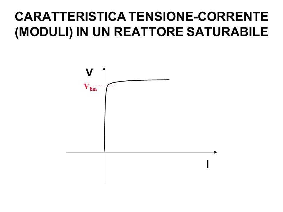CARATTERISTICA TENSIONE-CORRENTE (MODULI) IN UN REATTORE SATURABILE