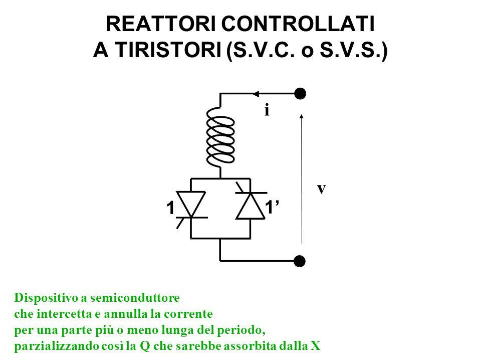 REATTORI CONTROLLATI A TIRISTORI (S.V.C. o S.V.S.)