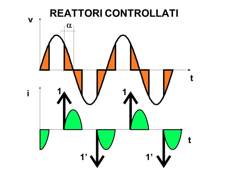 REATTORI CONTROLLATI v a t 1 i 1 t 1' 1'