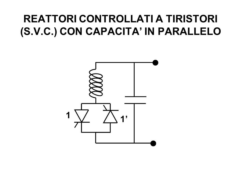 REATTORI CONTROLLATI A TIRISTORI (S.V.C.) CON CAPACITA' IN PARALLELO