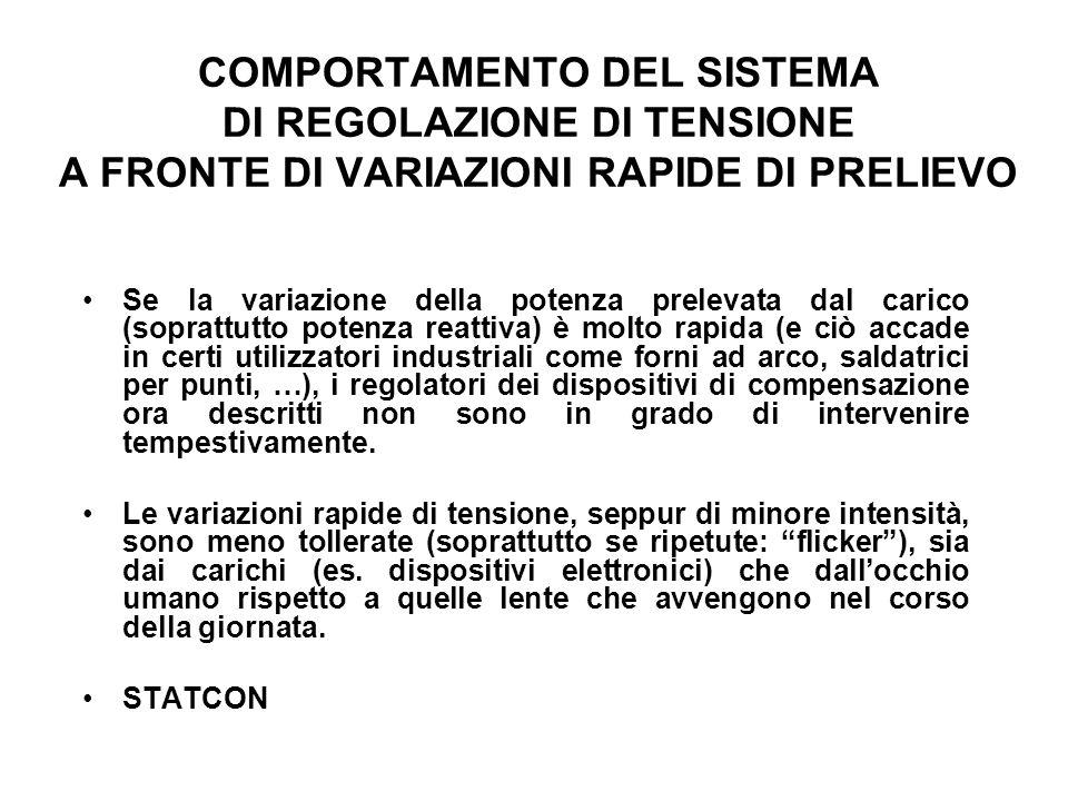 COMPORTAMENTO DEL SISTEMA DI REGOLAZIONE DI TENSIONE A FRONTE DI VARIAZIONI RAPIDE DI PRELIEVO