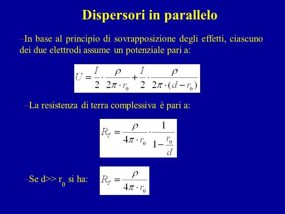 Dispersori in parallelo