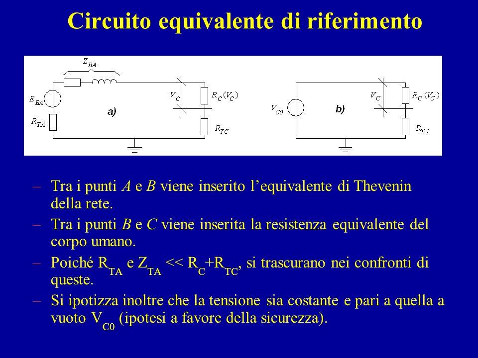 Circuito equivalente di riferimento
