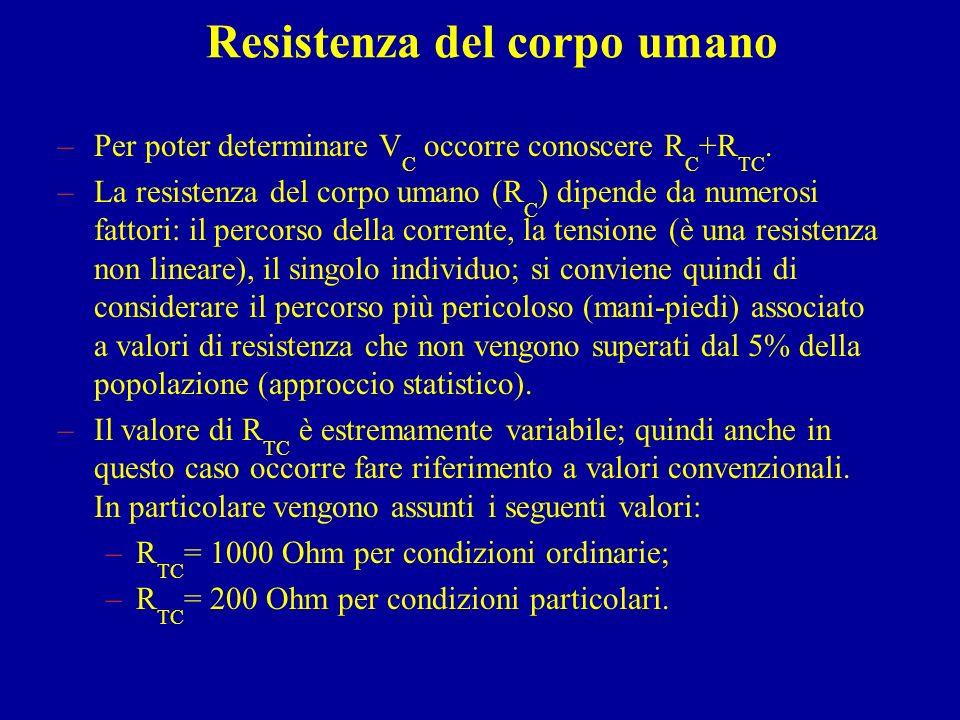 Resistenza del corpo umano