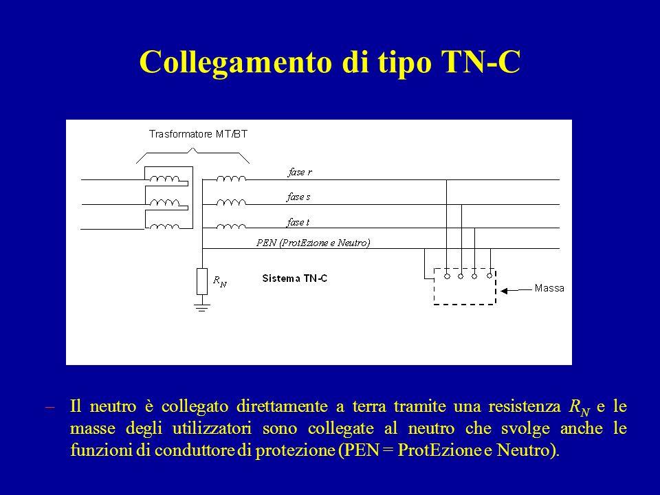 Collegamento di tipo TN-C