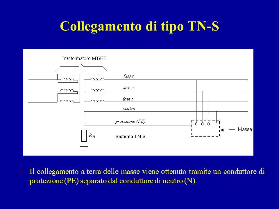 Collegamento di tipo TN-S