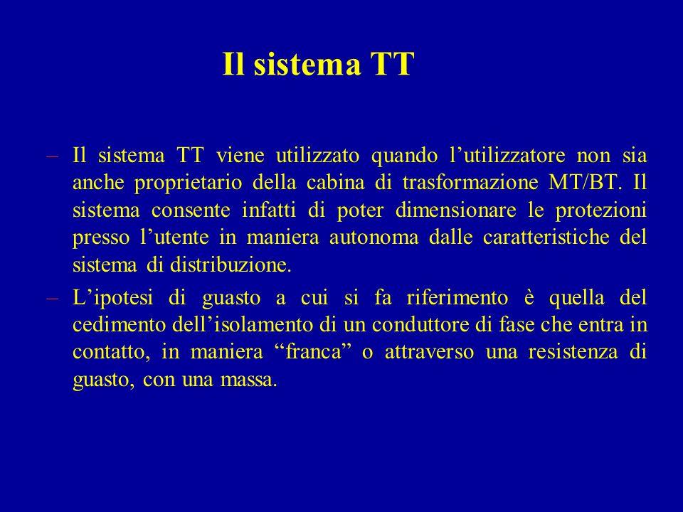 Il sistema TT